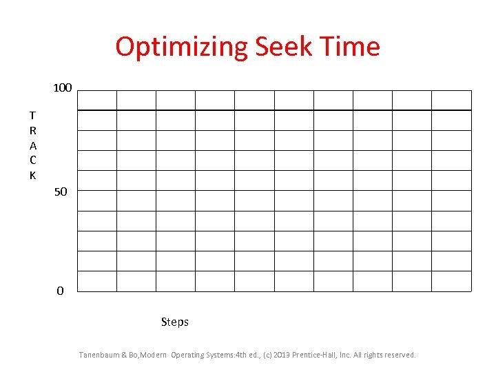 Optimizing Seek Time 100 T R A C K 50 0 Steps Tanenbaum &