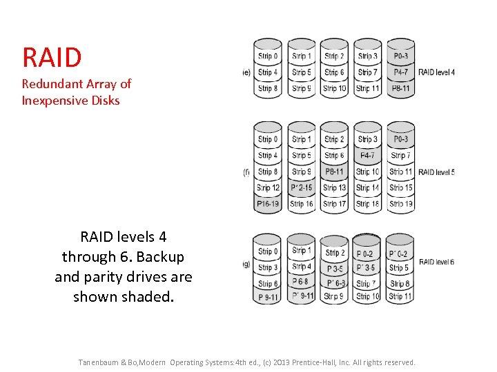RAID Redundant Array of Inexpensive Disks RAID levels 4 through 6. Backup and parity