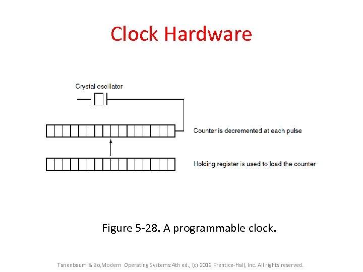 Clock Hardware Figure 5 -28. A programmable clock. Tanenbaum & Bo, Modern Operating Systems: