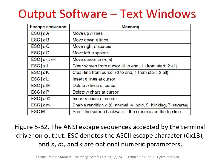 Output Software – Text Windows Figure 5 -32. The ANSI escape sequences accepted by