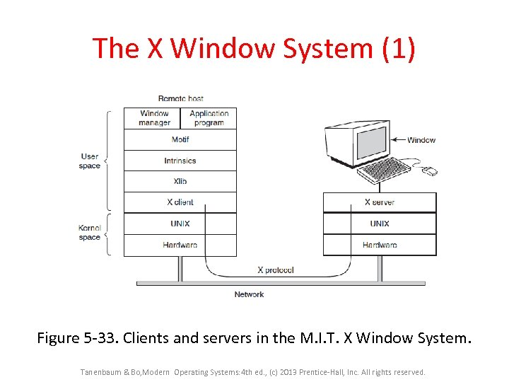 The X Window System (1) Figure 5 -33. Clients and servers in the M.