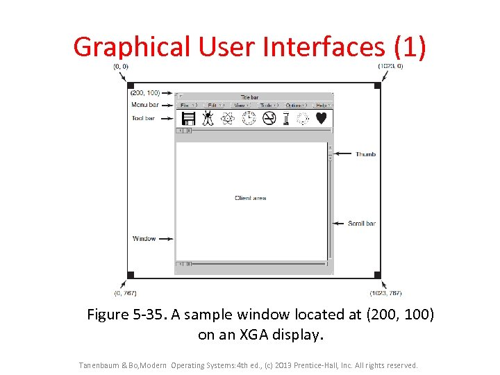 Graphical User Interfaces (1) Figure 5 -35. A sample window located at (200, 100)
