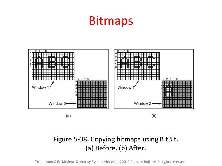Bitmaps Figure 5 -38. Copying bitmaps using Bit. Blt. (a) Before. (b) After. Tanenbaum