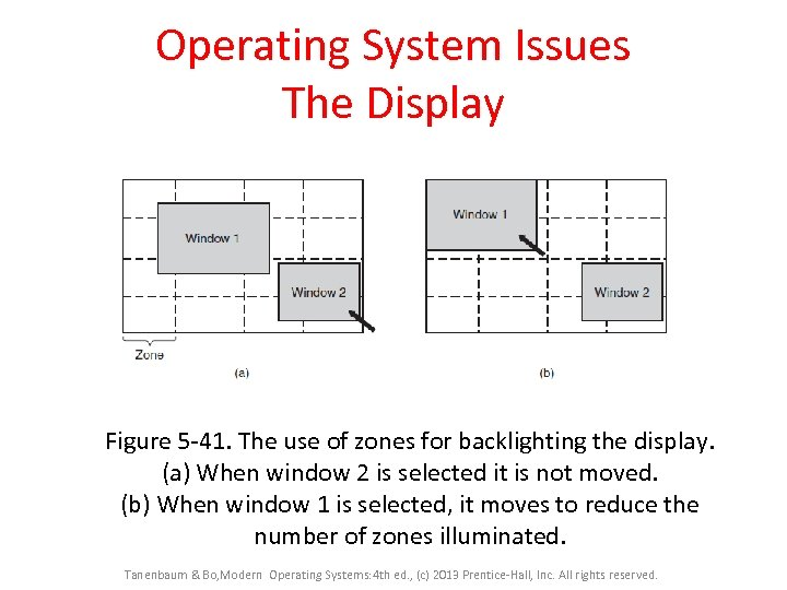 Operating System Issues The Display Figure 5 -41. The use of zones for backlighting
