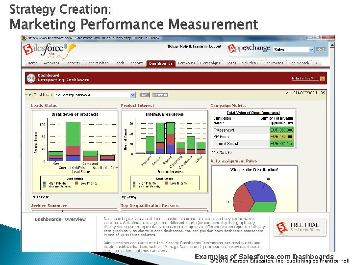 Strategy Creation: Marketing Performance Measurement Examples of Salesforce. com Dashboards © 2010 Pearson Education,