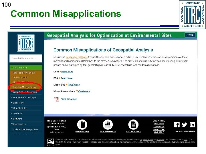 100 Common Misapplications