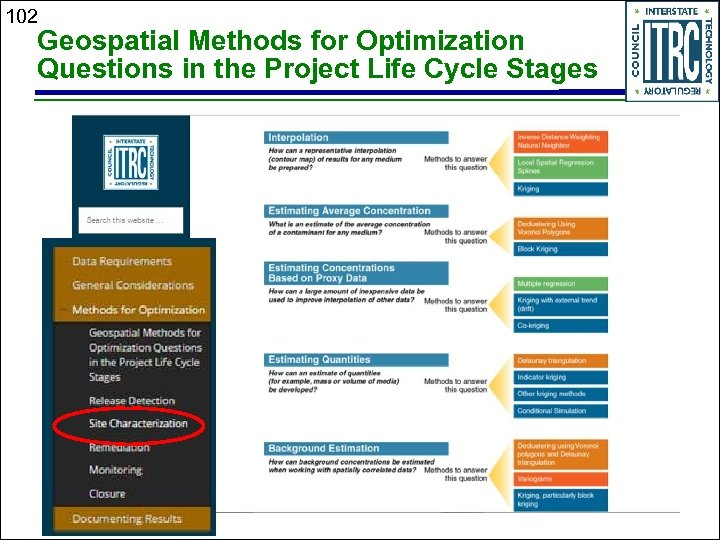 102 Geospatial Methods for Optimization Questions in the Project Life Cycle Stages