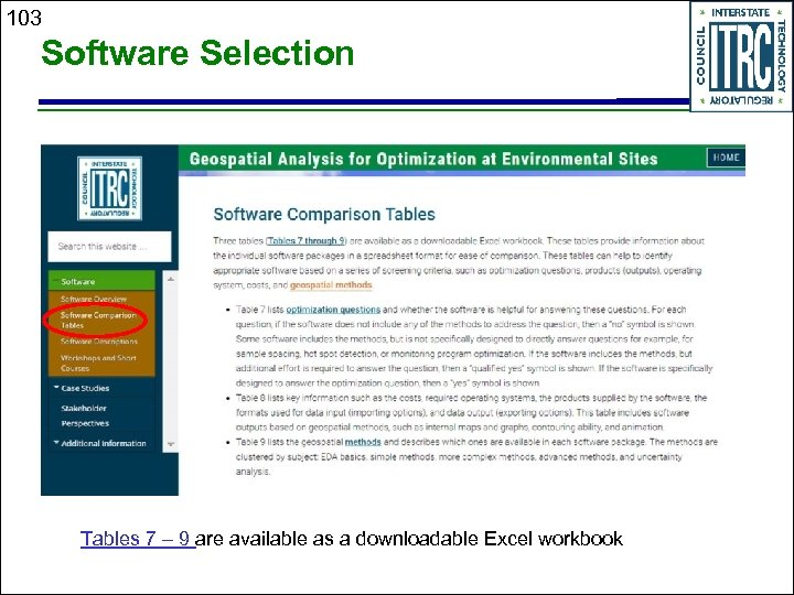 103 Software Selection Tables 7 – 9 are available as a downloadable Excel workbook