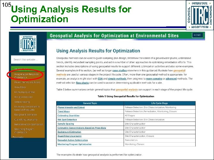 105 Using Analysis Results for Optimization