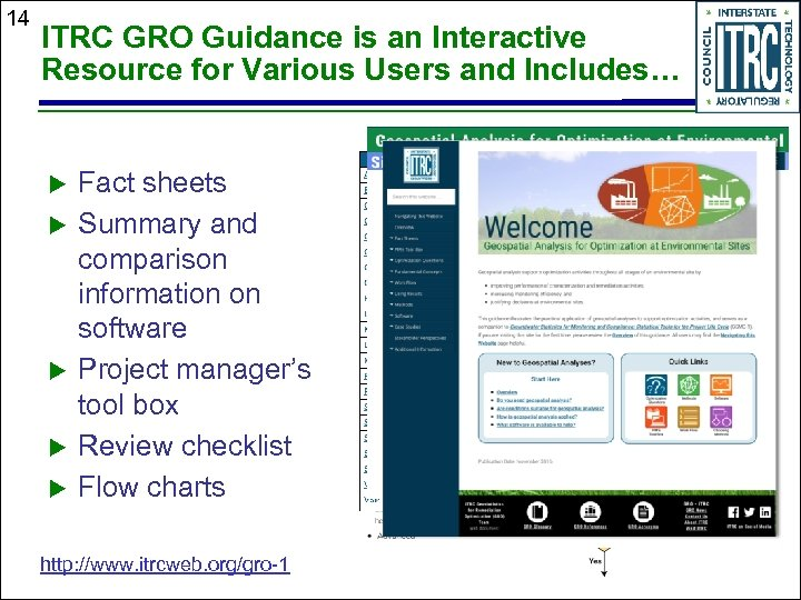 14 ITRC GRO Guidance is an Interactive Resource for Various Users and Includes… Fact