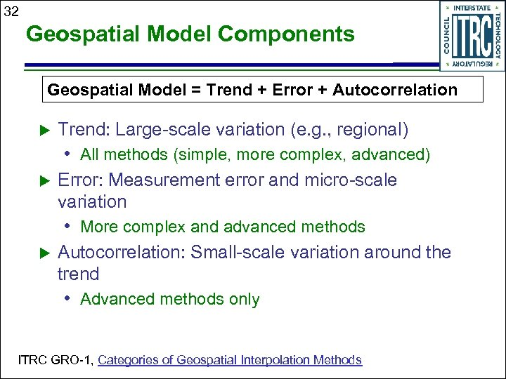 32 Geospatial Model Components Geospatial Model = Trend + Error + Autocorrelation Trend: Large-scale
