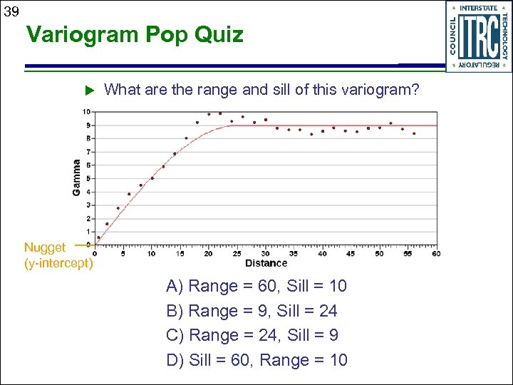 39 Variogram Pop Quiz What are the range and sill of this variogram? Nugget