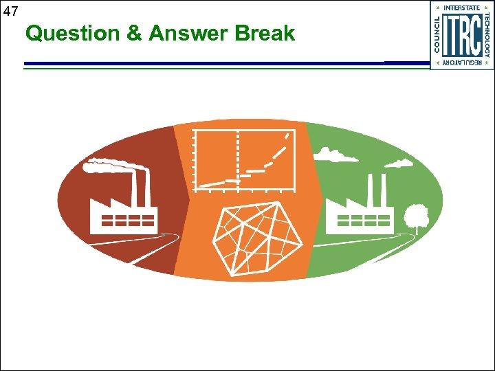47 Question & Answer Break