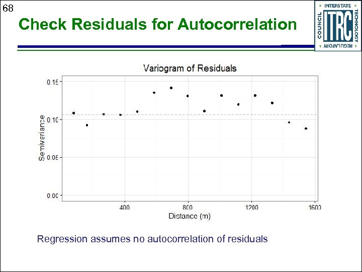 68 Check Residuals for Autocorrelation Regression assumes no autocorrelation of residuals