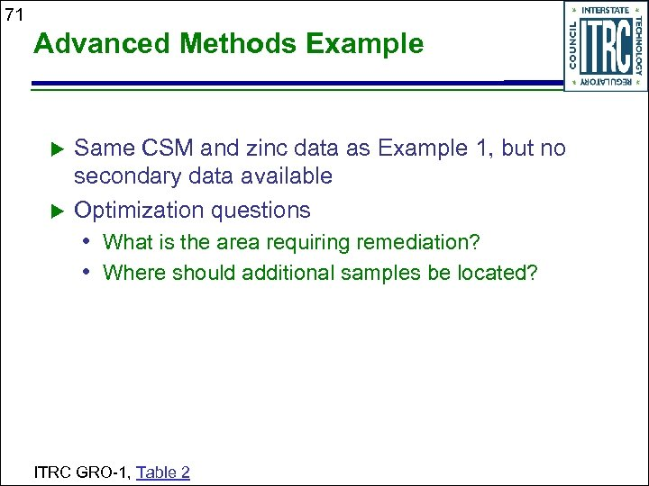 71 Advanced Methods Example Same CSM and zinc data as Example 1, but no