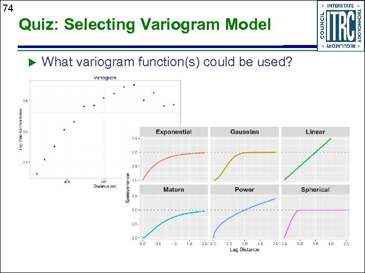 74 Quiz: Selecting Variogram Model What variogram function(s) could be used?