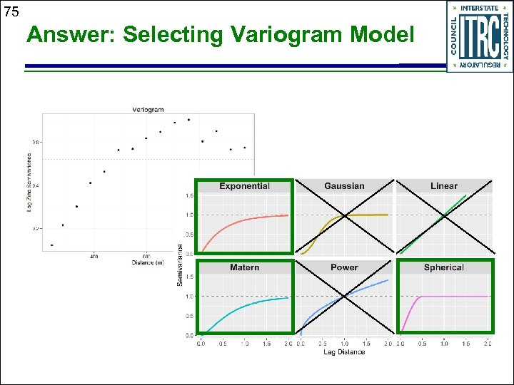 75 Answer: Selecting Variogram Model