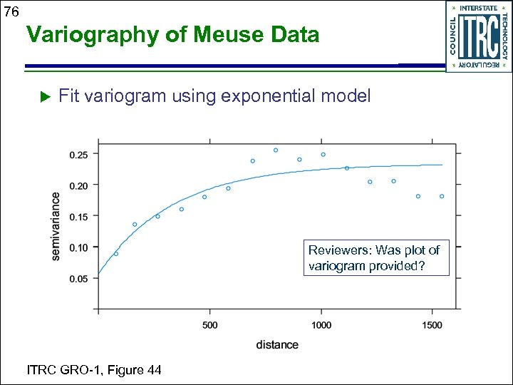 76 Variography of Meuse Data Fit variogram using exponential model Reviewers: Was plot of