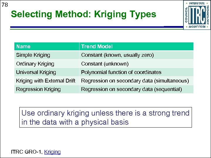 78 Selecting Method: Kriging Types Name Trend Model Simple Kriging Constant (known, usually zero)