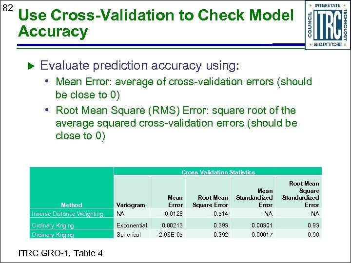 82 Use Cross-Validation to Check Model Accuracy Evaluate prediction accuracy using: • Mean Error: