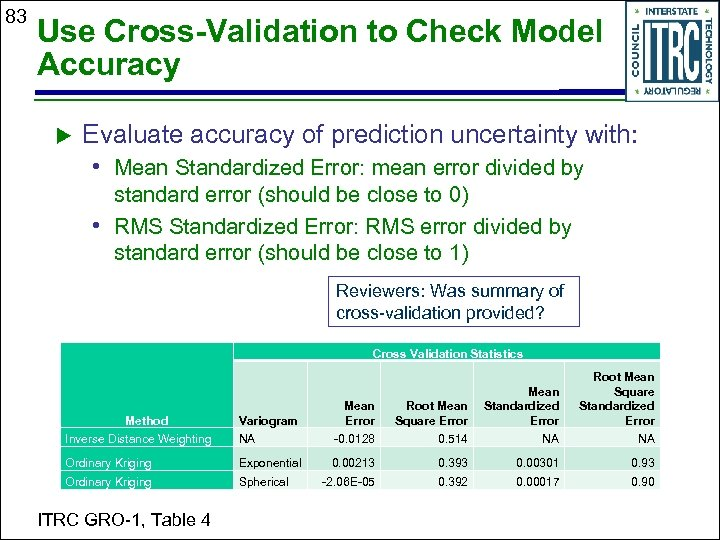 83 Use Cross-Validation to Check Model Accuracy Evaluate accuracy of prediction uncertainty with: •