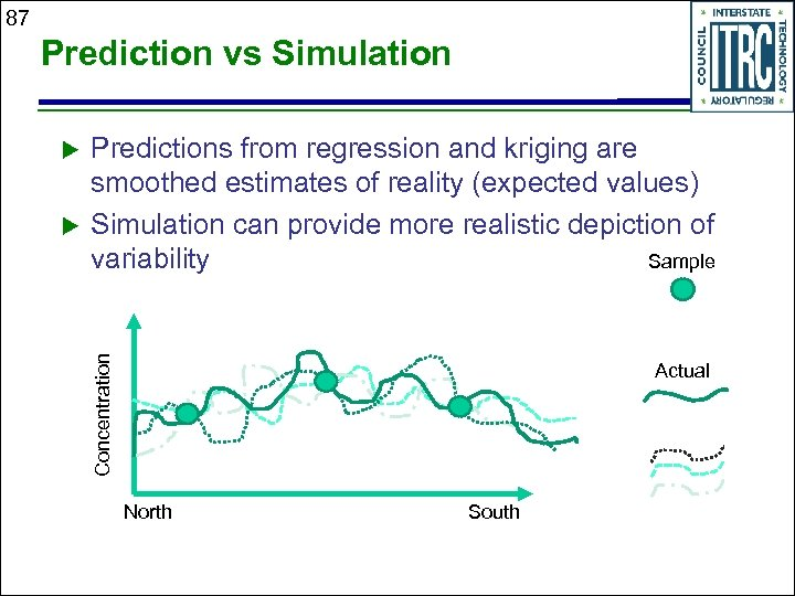 87 Prediction vs Simulation Predictions from regression and kriging are smoothed estimates of reality