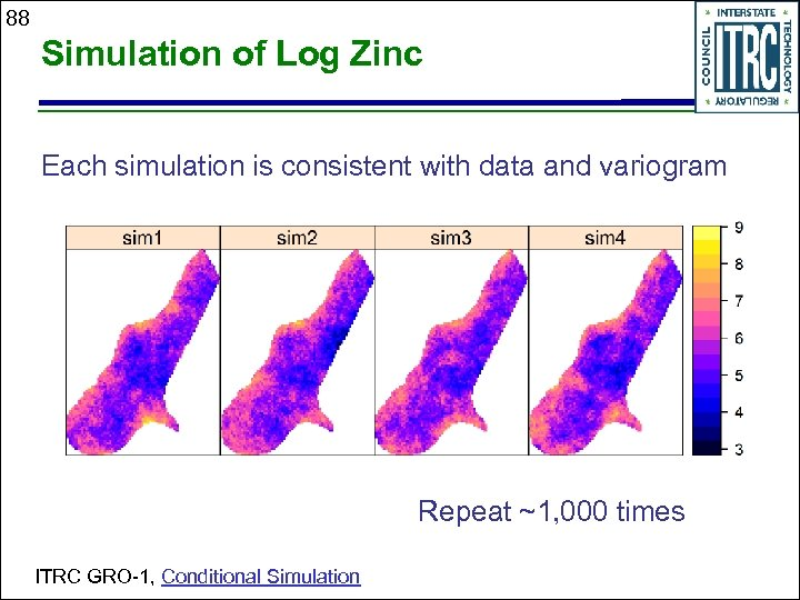 88 Simulation of Log Zinc Each simulation is consistent with data and variogram Repeat