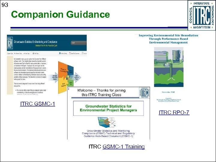 93 Companion Guidance ITRC GSMC-1 ITRC RPO-7 ITRC GSMC-1 Training