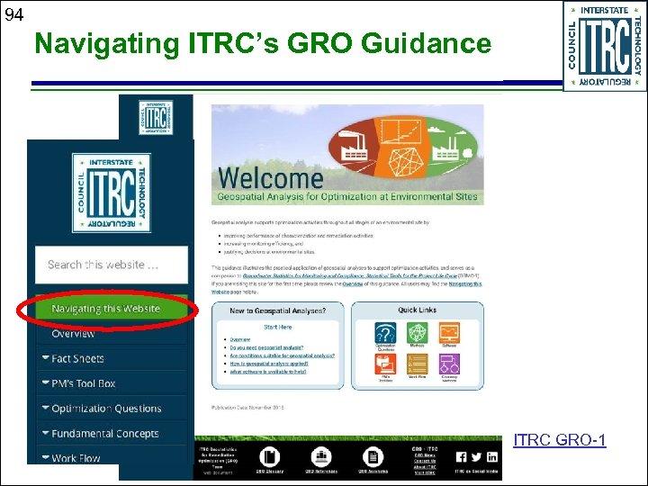 94 Navigating ITRC's GRO Guidance ITRC GRO-1