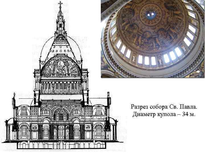 Разрез собора Св. Павла. Диаметр купола – 34 м.