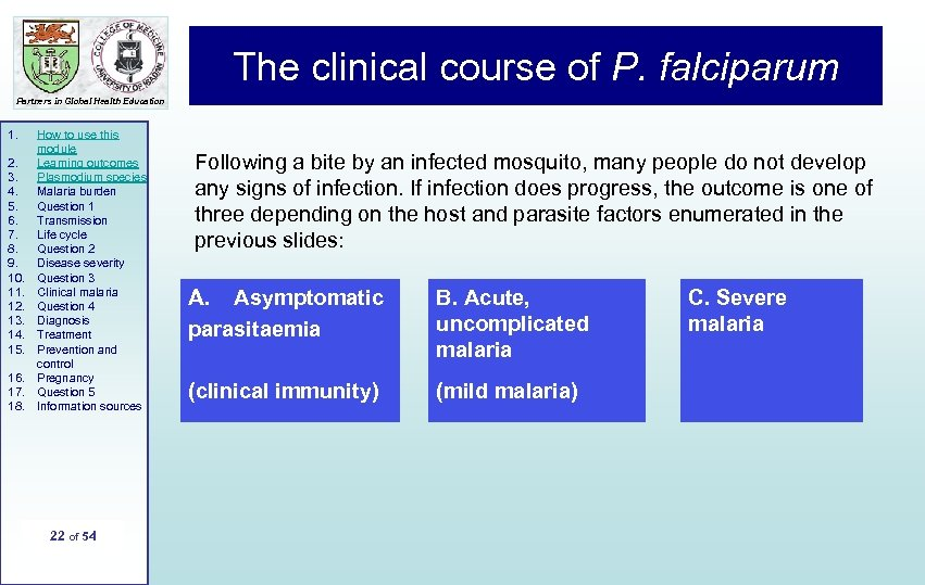 The clinical course of P. falciparum Partners in Global Health Education 1. 2. 3.