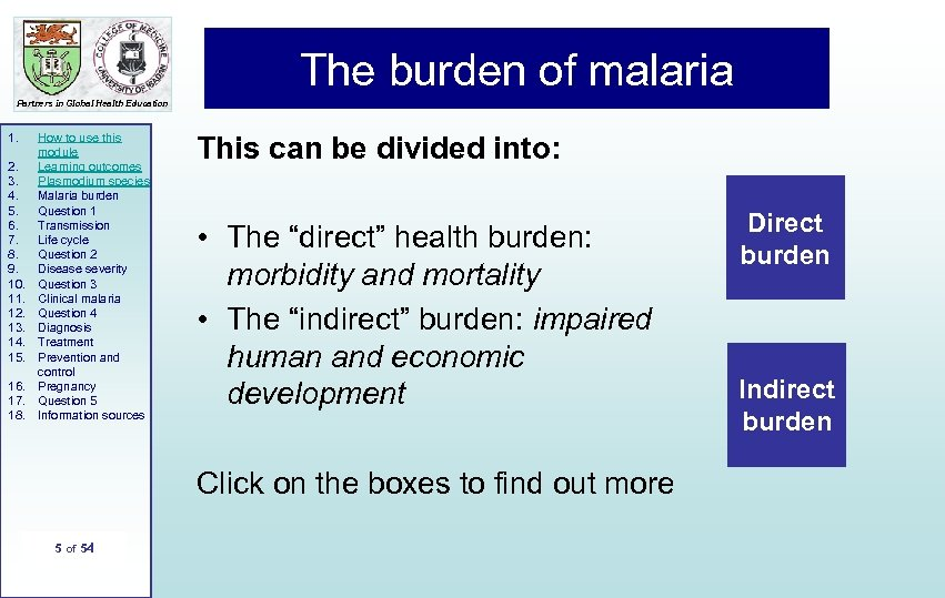 The burden of malaria Partners in Global Health Education 1. 2. 3. 4. 5.