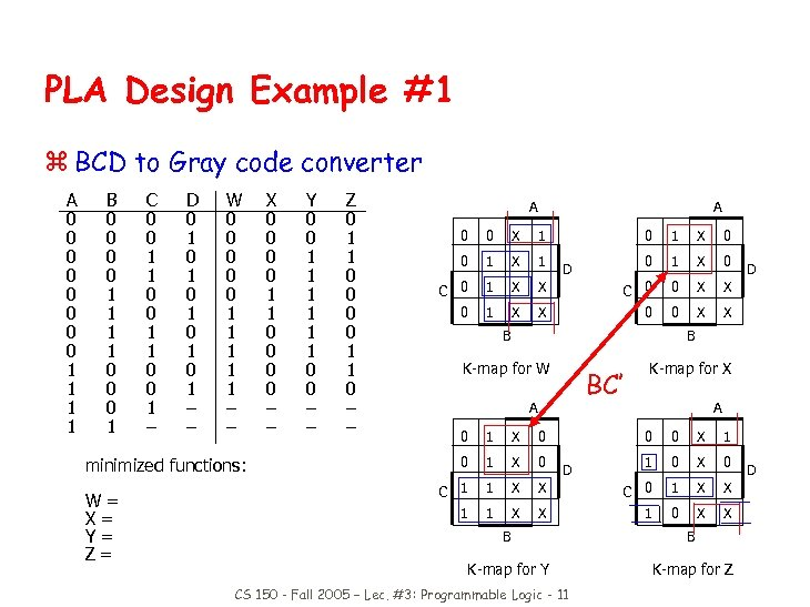 PLA Design Example #1 z BCD to Gray code converter A 0 0 0