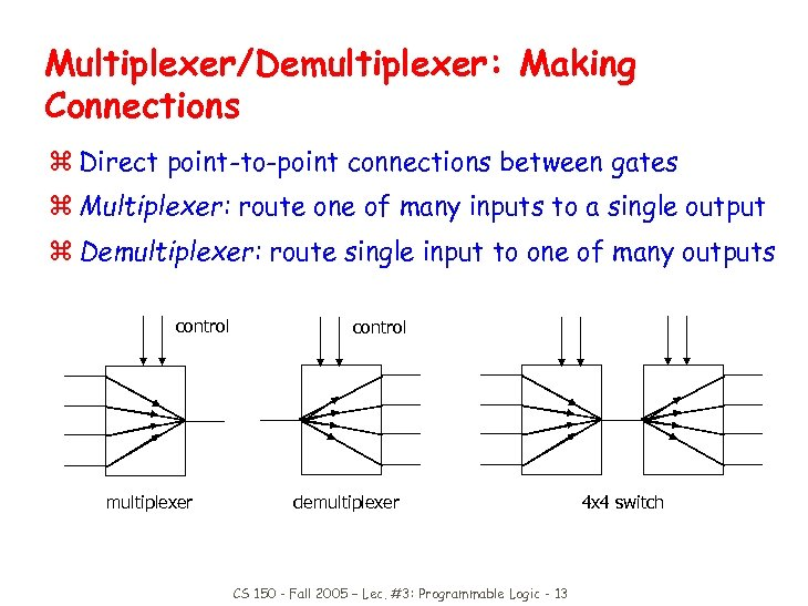Multiplexer/Demultiplexer: Making Connections z Direct point-to-point connections between gates z Multiplexer: route one of