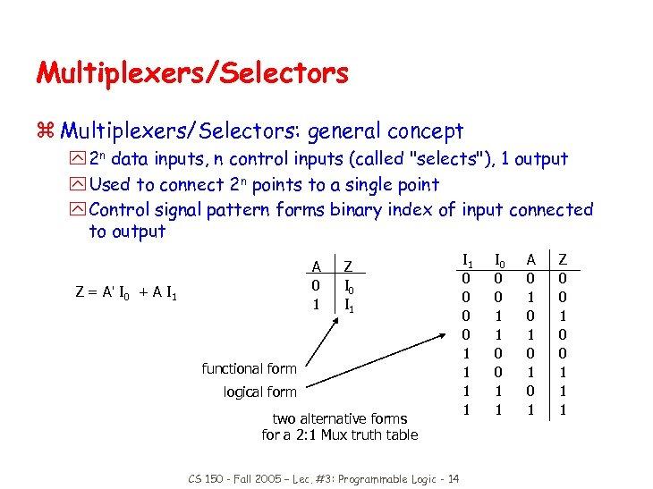 Multiplexers/Selectors z Multiplexers/Selectors: general concept y 2 n data inputs, n control inputs (called