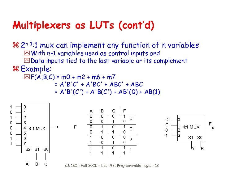 Multiplexers as LUTs (cont'd) z 2 n-1: 1 mux can implement any function of