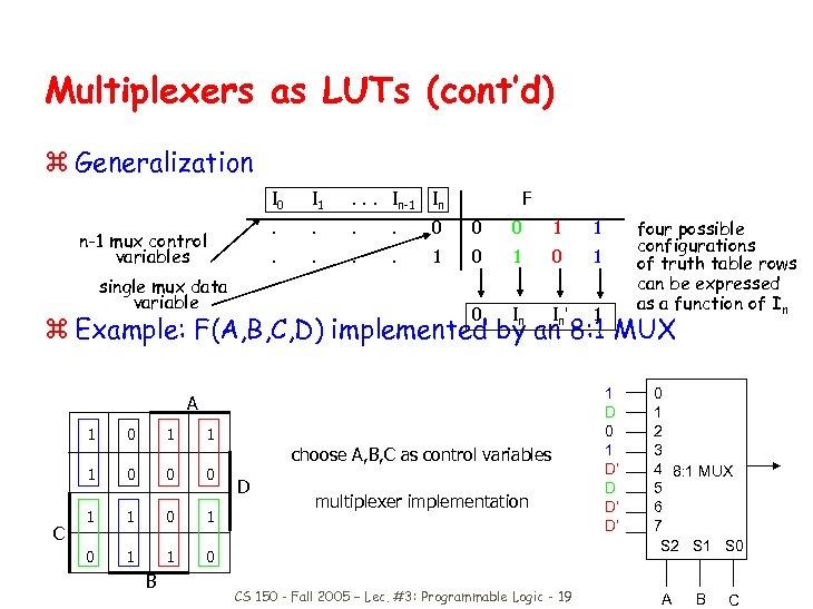 Multiplexers as LUTs (cont'd) z Generalization I 0 . . . 0 0 0