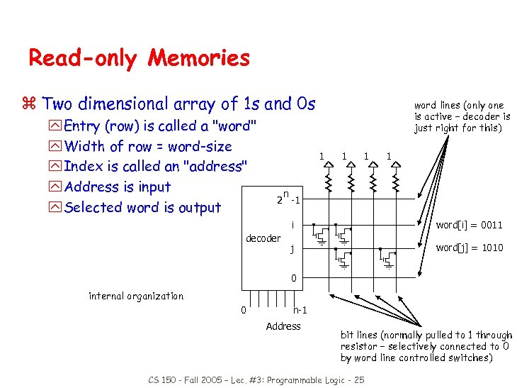 Read-only Memories z Two dimensional array of 1 s and 0 s y Entry