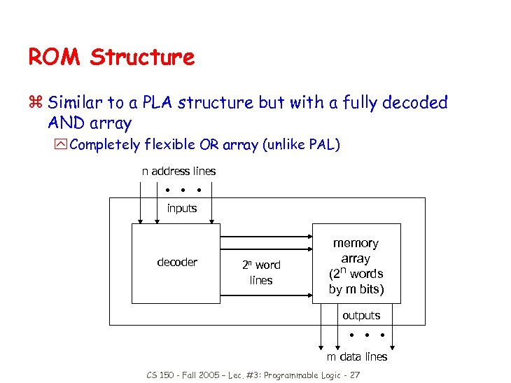 ROM Structure z Similar to a PLA structure but with a fully decoded AND