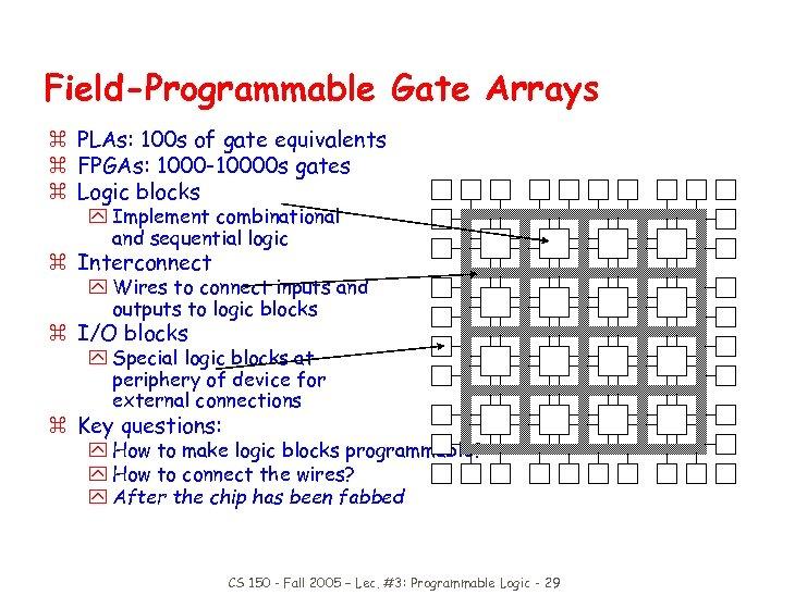 Field-Programmable Gate Arrays z PLAs: 100 s of gate equivalents z FPGAs: 1000 -10000