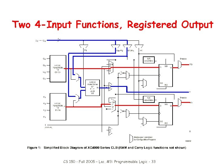 Two 4 -Input Functions, Registered Output CS 150 - Fall 2005 – Lec. #3: