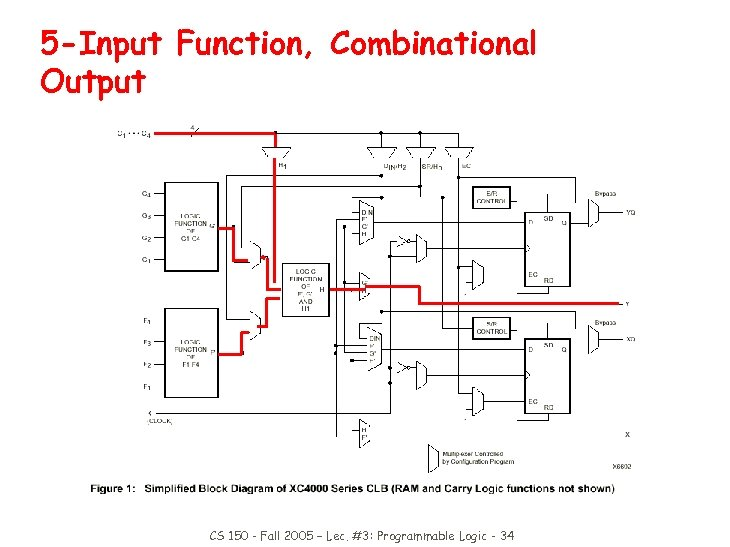 5 -Input Function, Combinational Output CS 150 - Fall 2005 – Lec. #3: Programmable