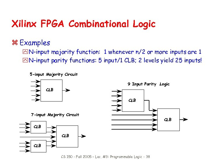 Xilinx FPGA Combinational Logic z Examples y N-input majority function: 1 whenever n/2 or