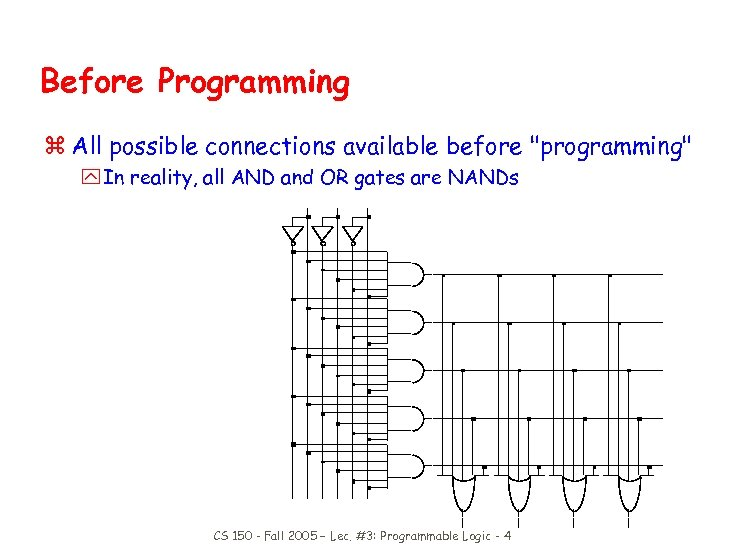 Before Programming z All possible connections available before