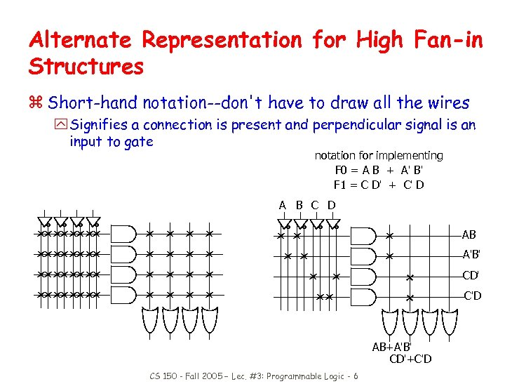 Alternate Representation for High Fan-in Structures z Short-hand notation--don't have to draw all the