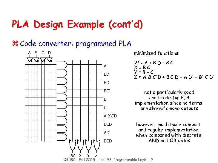 PLA Design Example (cont'd) z Code converter: programmed PLA A B minimized functions: C