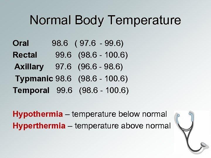 Normal Body Temperature Oral 98. 6 ( 97. 6 - 99. 6) Rectal 99.