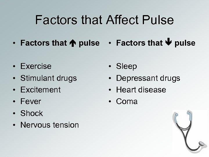 Factors that Affect Pulse • Factors that pulse • • • Exercise Stimulant drugs