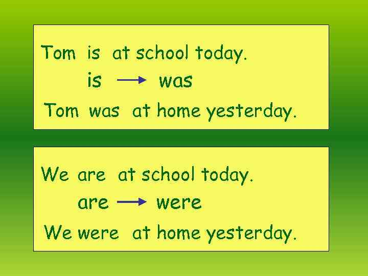 Tom is at school today. is was Tom was at home yesterday. We are