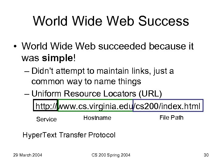 World Wide Web Success • World Wide Web succeeded because it was simple! –